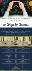 21 steps to profitable business