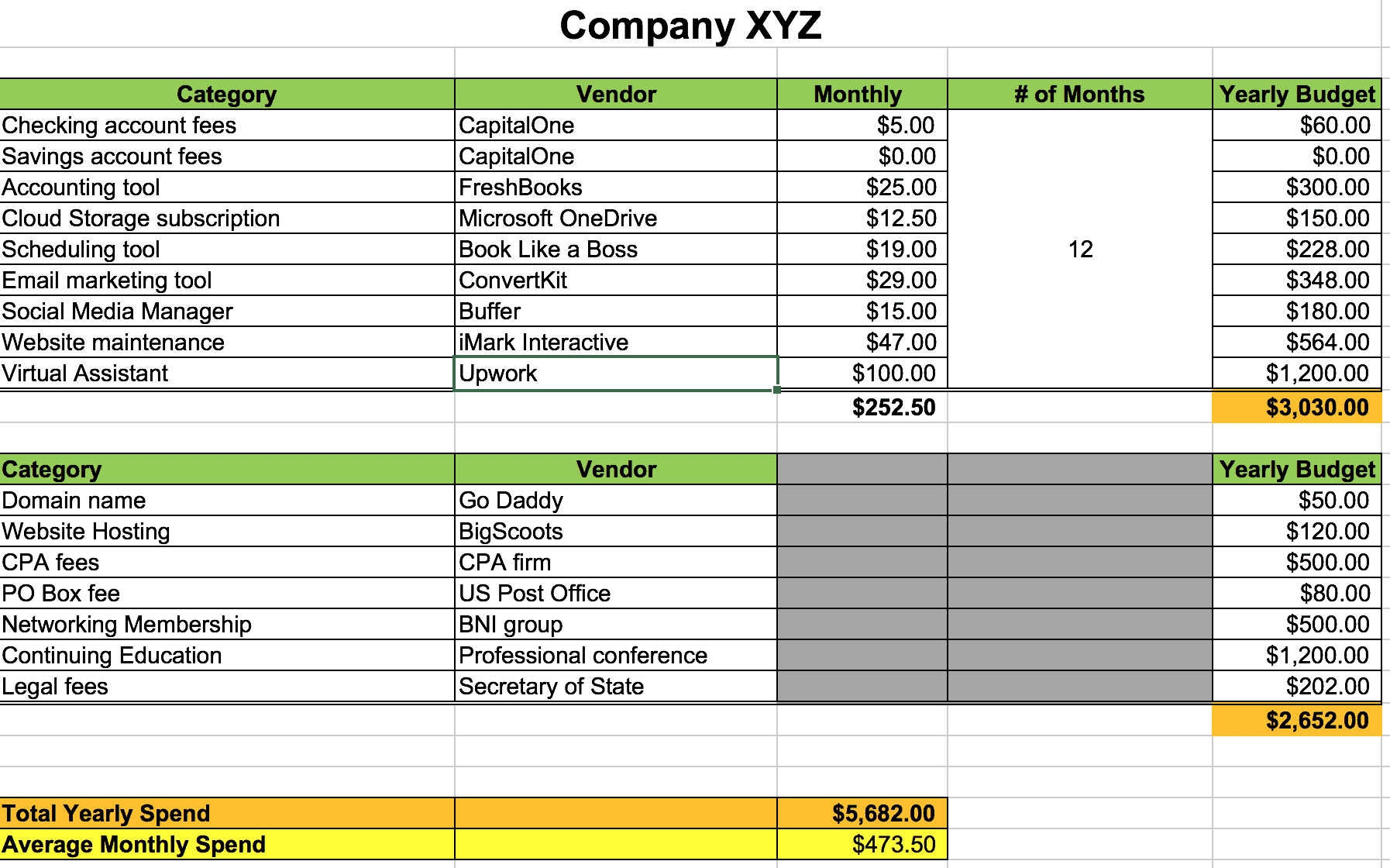 example of a small business budget