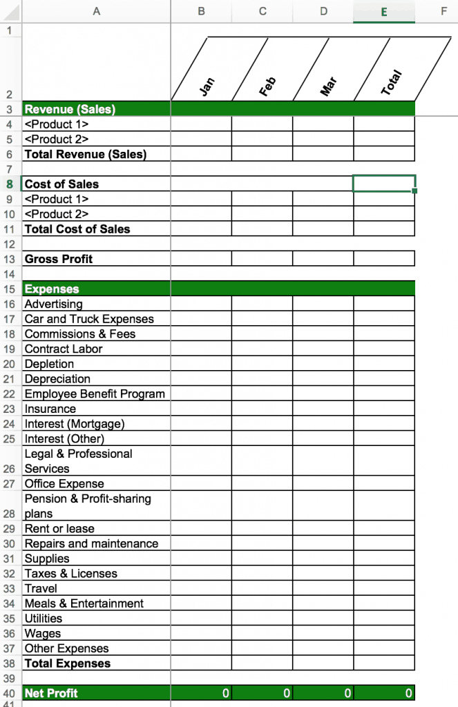 Example of Profit and Loss Statement in Excel